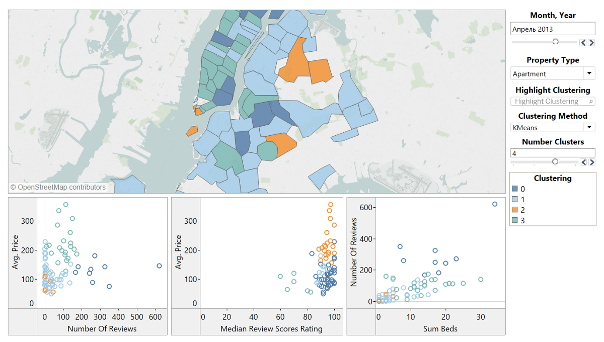 Tableau+Python: TabPy and geographical clustering