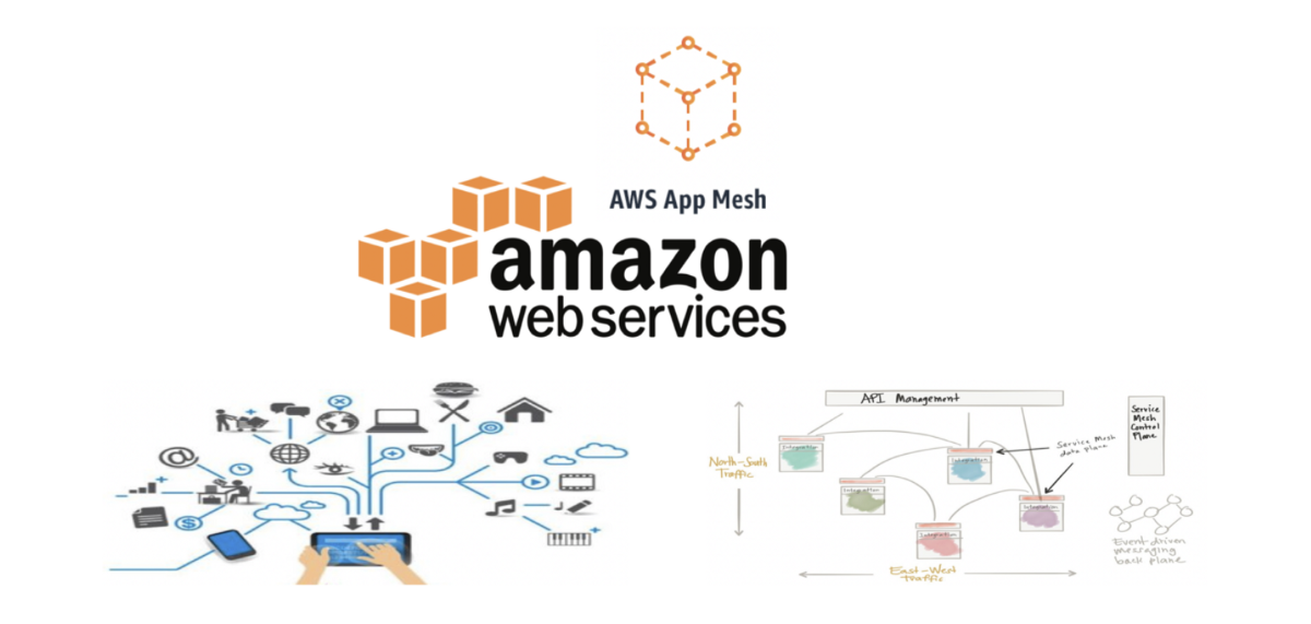 AWS App Mesh—Service Mesh for Microservices Running on AWS