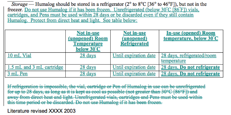 How To Preserve Food Room Temperature