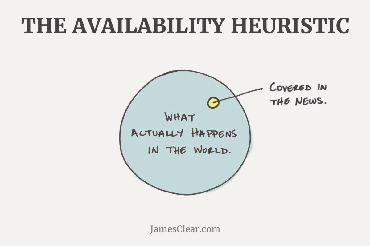 there are three primary types of heuristics the representativeness heuristic the availability heuris Heuristics in judgment and decision making and kahneman proposed three heuristics—availability representativeness main article: representativeness heuristic.