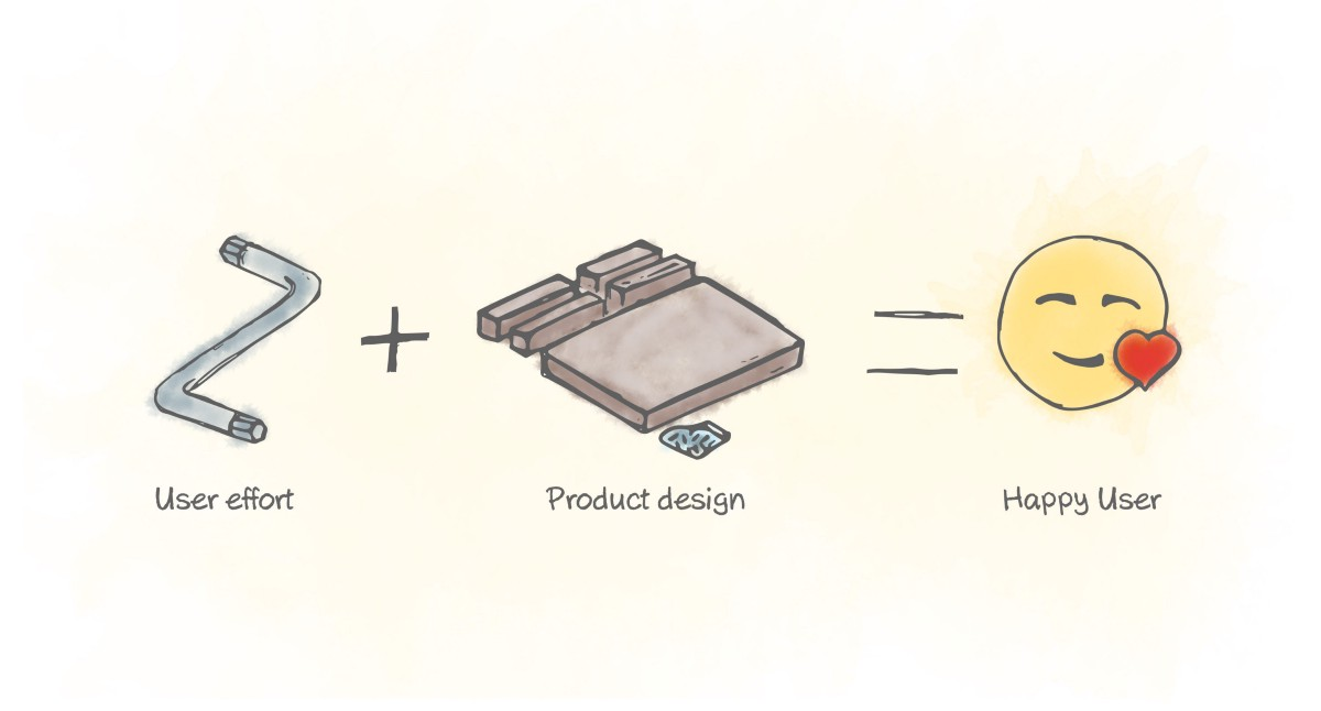 Design principle: IKEA effect