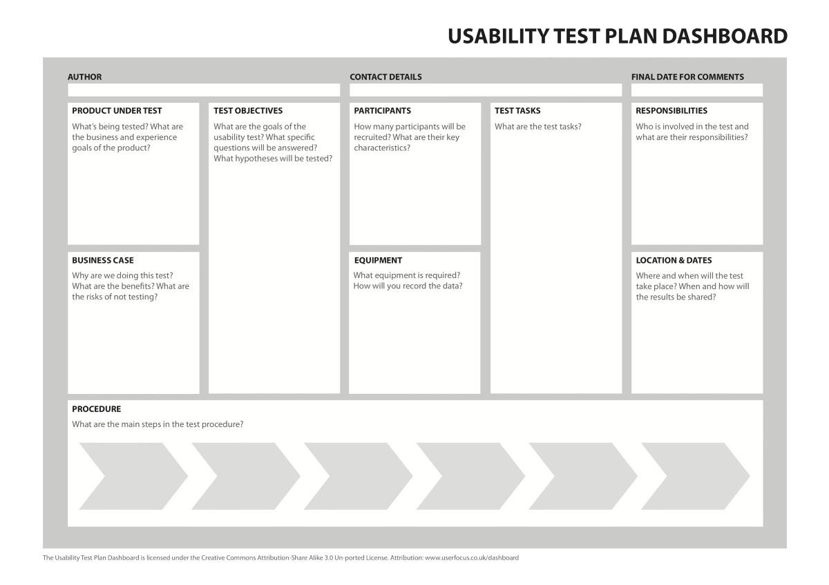 usability study template - the 1 page usability test plan david travis medium