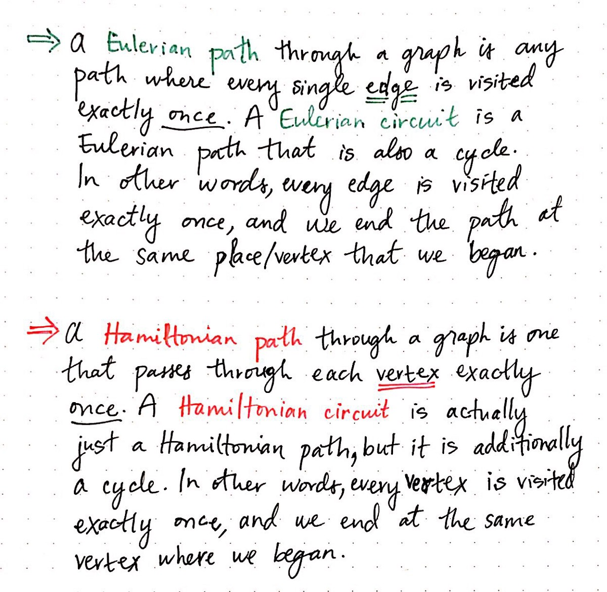 The Trials And Tribulations Of Traveling Salesman Circuit In Parallel Same Way As What Many People Usually Do Comparing Eulerian Hamiltonian Paths