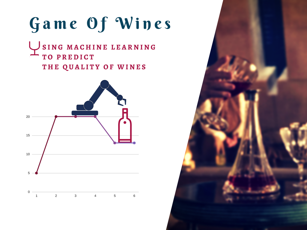 How To Use Machine Learning Predict The Quality Of Wines Itispossible Draw A Vector Diagram In Which All Members