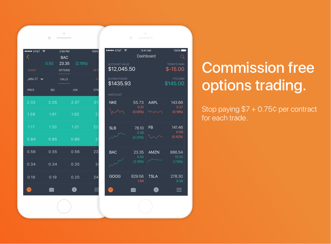 Option trade commission comparison