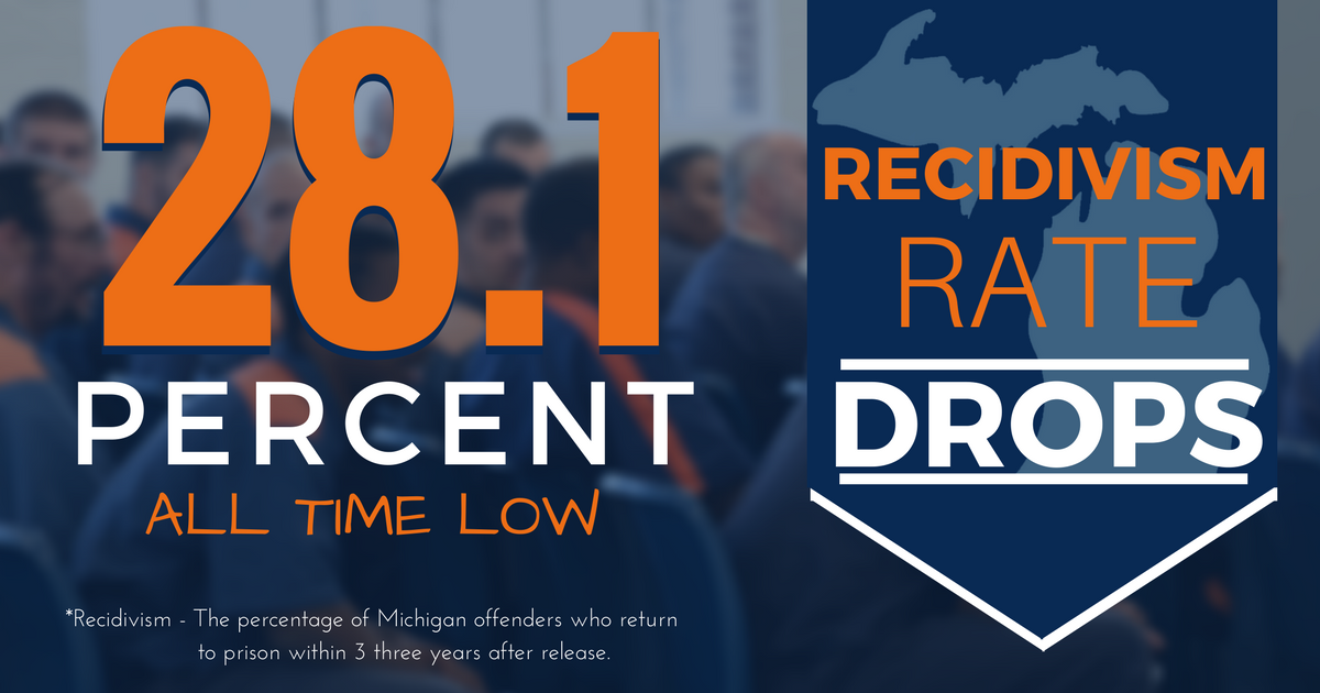 Michigan recidivism rate falls to its lowest level at 28.1 percent