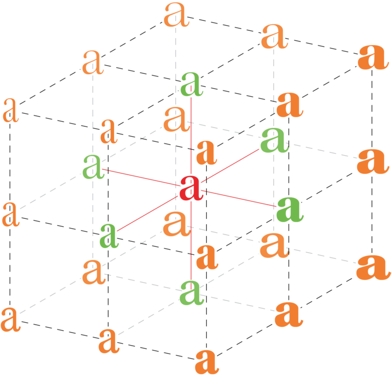 What You Need to Know About Variable Fonts – Type Thursday – Medium