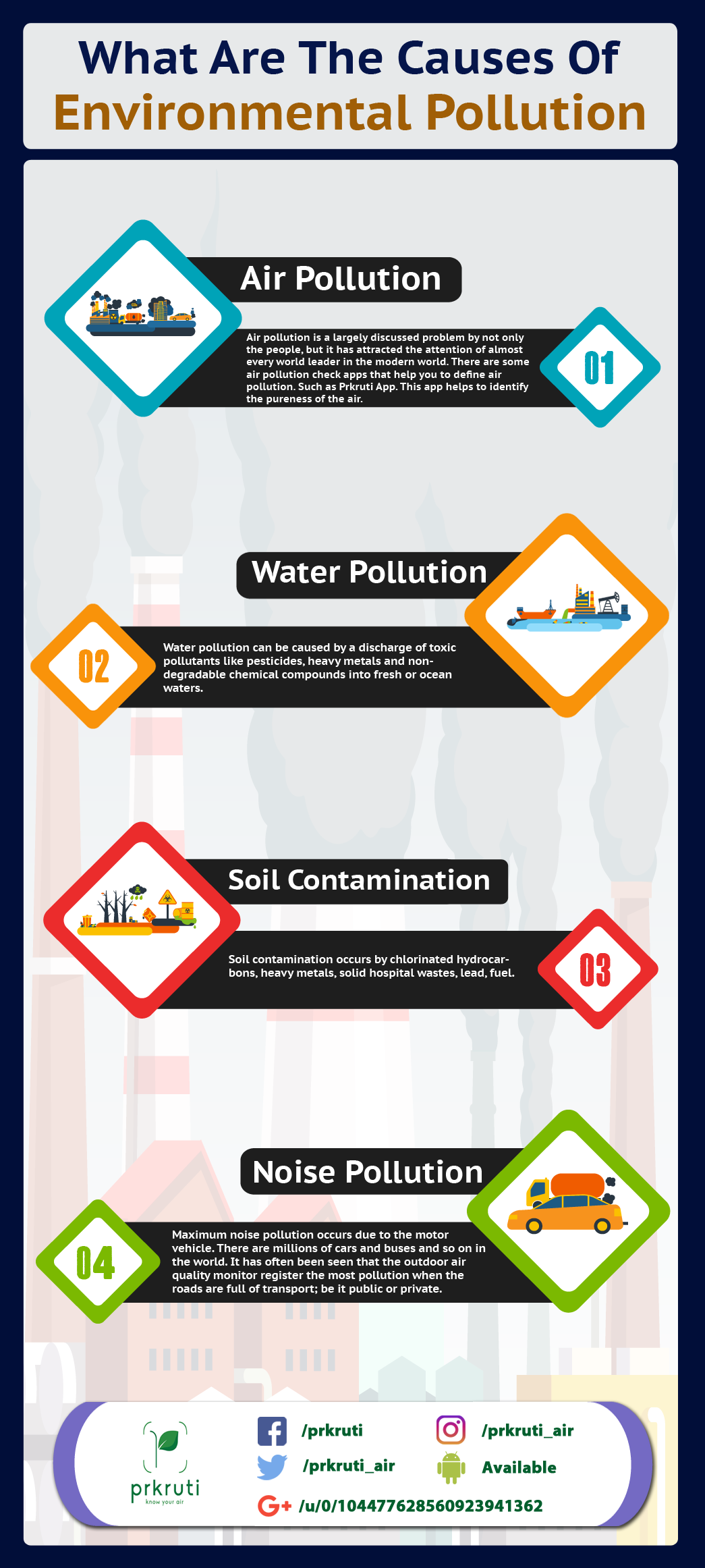 how air pollution occurs