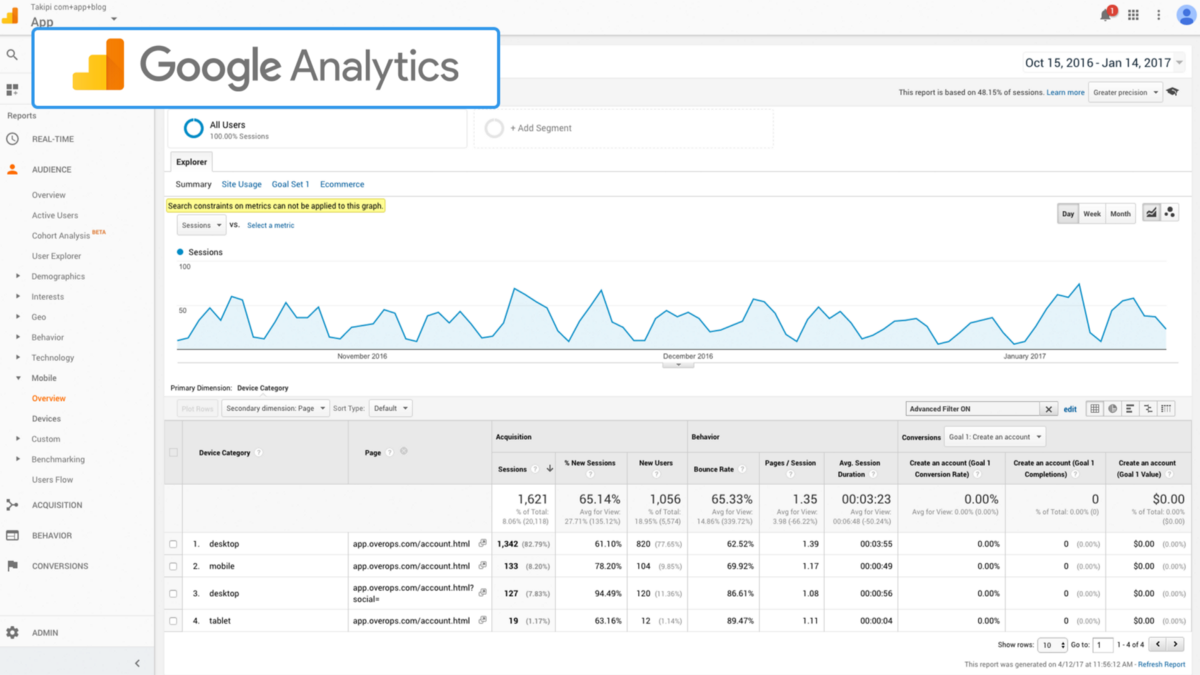 Don't be afraid of data: A beginners guide to analytics for designers (YES!)