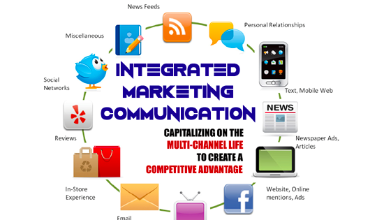 integrated marketing communication and tools of public relation Integrated marketing communication (imc) makes this marketing activity more efficient and effective because it relies on multiple communication methods and customer touch points to deliver a consistent message in more ways and in more compelling ways.