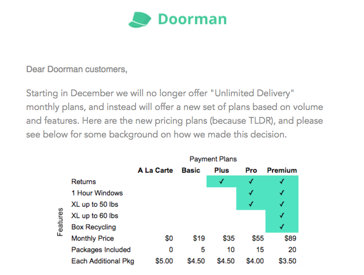 4fa68d9a8e7 Why Doorman Failed (and what other delivery startups should learn from it)