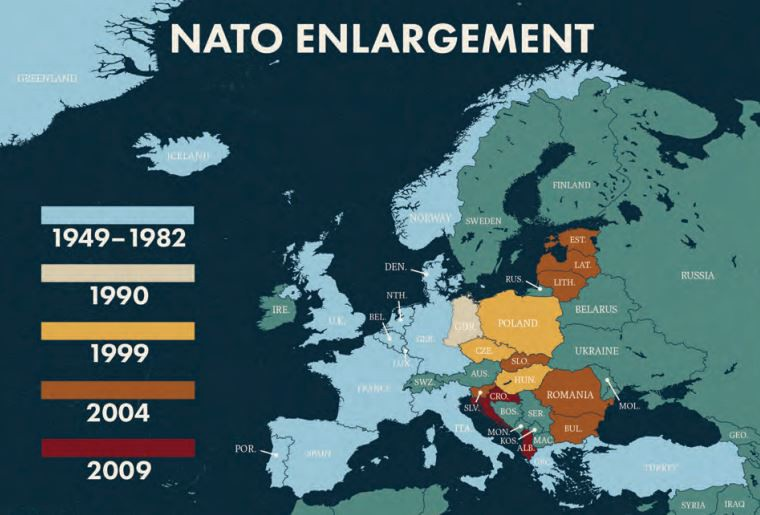 Nato Enlargement A Case Study Center For Strategic And