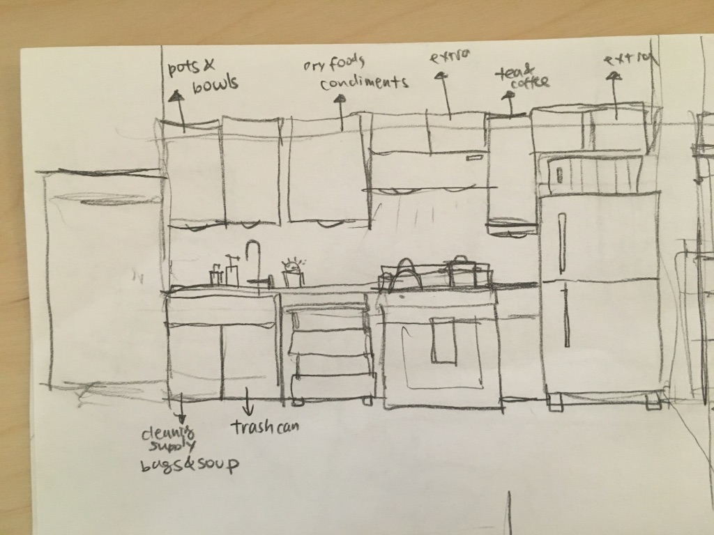 Tools To Use To Draw A Kitchen Design