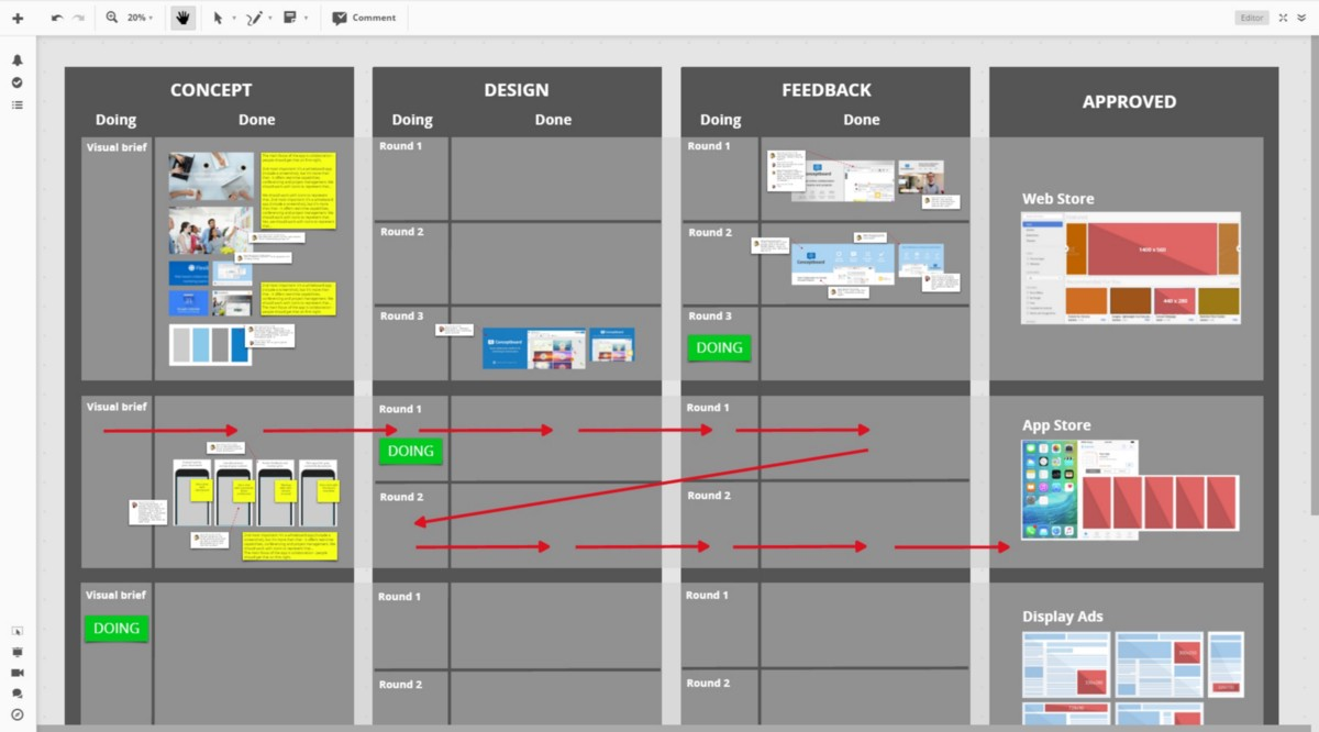 Design Kanban A Freeform System For Creative Teams To Circuit Board Software That Can Streamline Me Collaboratively Create Marketing Assets In Like Workflow Red Arrows Illustrate Card Flow