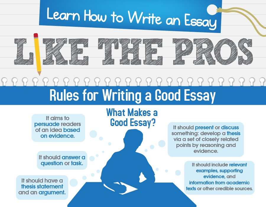 Short English Essays What We Are Getting At Is This  If You Learn How To Write Essays Properly  Early On You Are Going To Save Yourself A Great Deal Of Time Effort And  Nerve  Good English Essays Examples also Topics For A Proposal Essay How To Write An Essay An Ultimate Guide  Thepensters  Medium Examples Of Persuasive Essays For High School