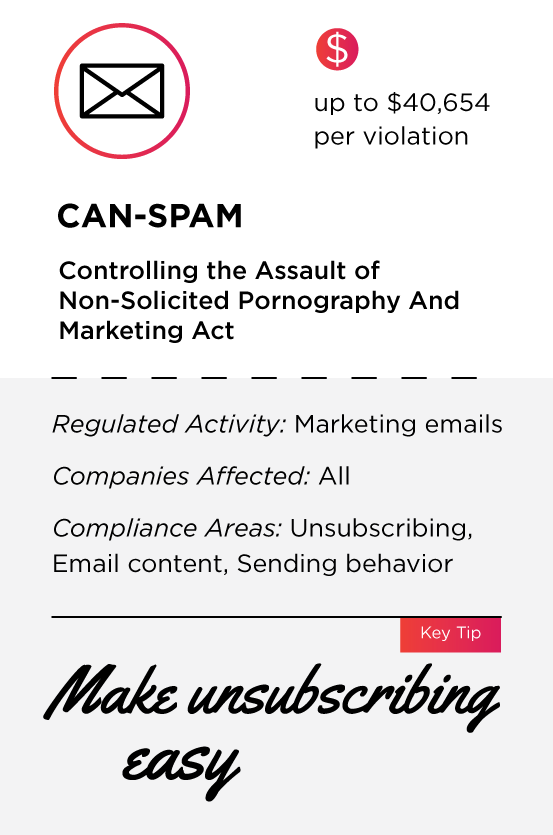 Can spam act civil penalties for sexual harassment