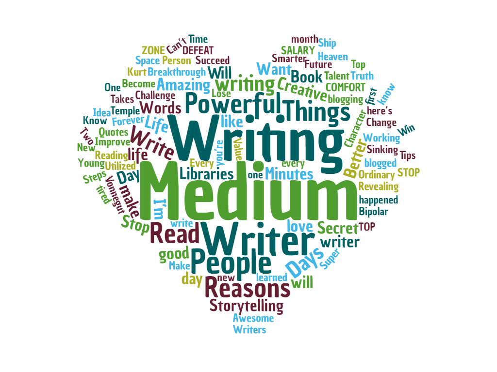 7 top themes of 50 top medium writers in writing the writing