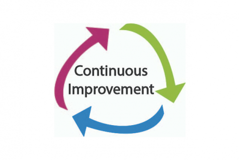 add continuous improvement to your knowledge bot with a simple hack