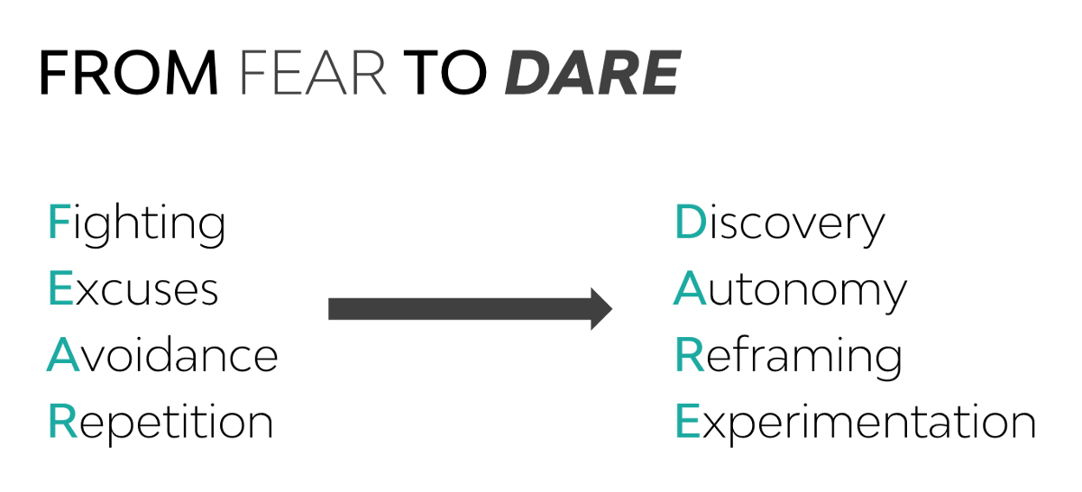 From FEAR to DARE: How to Improve Your Change Fitness