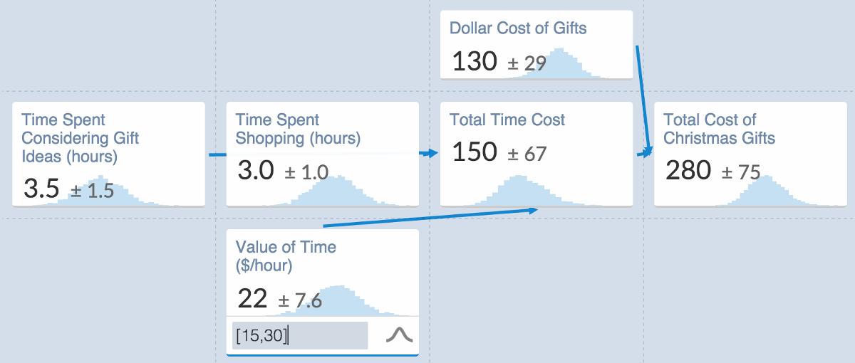 Introducing Guesstimate a Spreadsheet for Things That Aren t Certain The Guesstimate Blog Medium