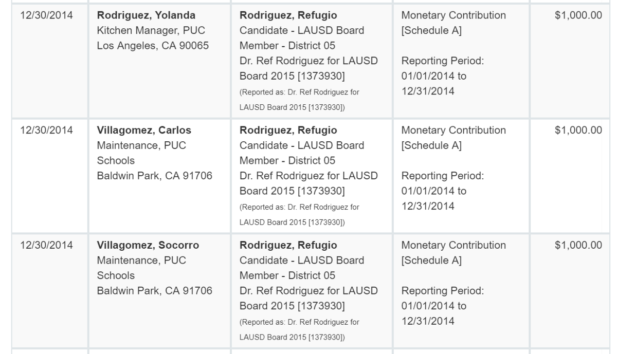 """Image result for Rodriguez's misdeeds…made a mockery of the laws governing elections."""""""