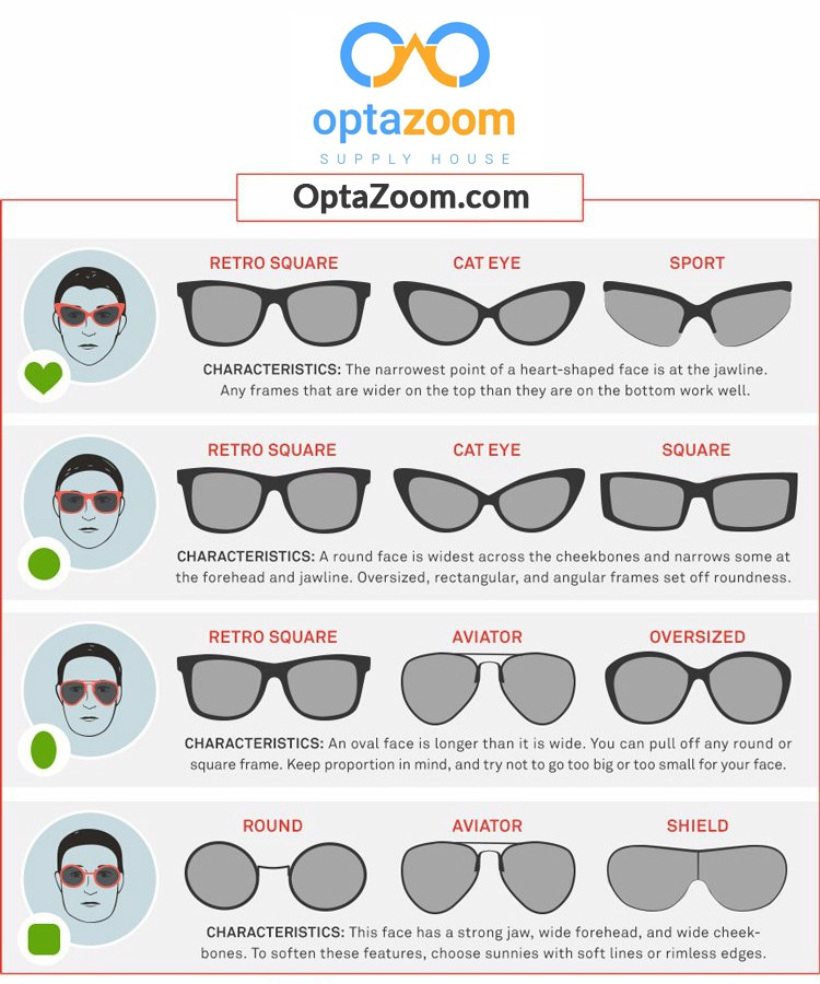a52d50805fa25 Now we will take a look at the different face shapes and contrasting shaped  eyeglasses that will suit them best