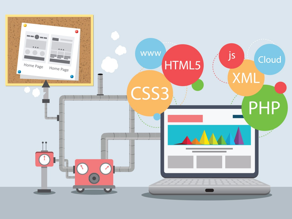 Learn Web Development The Right Way Ayush Verma Medium