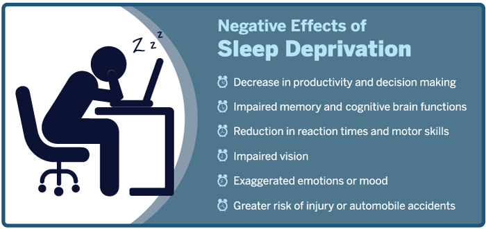 "an analysis of the effects of sleep deprivation towards depression The effects of sleep deprivation among college students  what are the causes and effects of sleep deprivation definition of sleep ""sleep is a resting state in ."