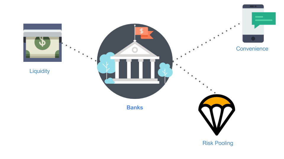 Hate Banks? Reduce Your Use of Them (Part 2) – Decentralize Today