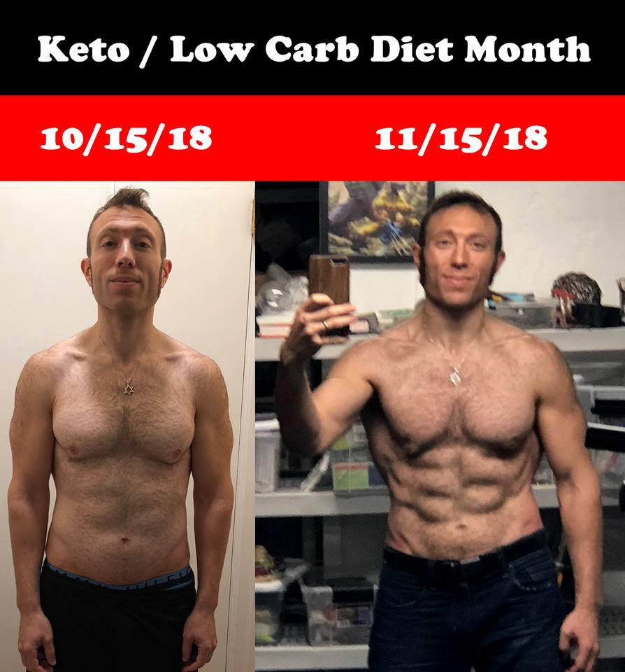 What did 30 days on the keto diet do to me? – Barry Rabkin – Medium