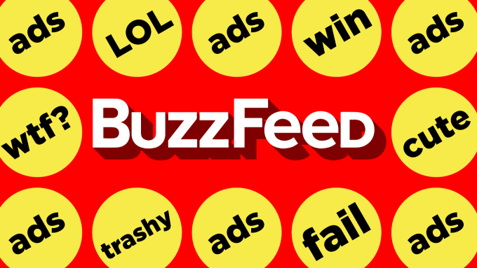 I Reverse Engineered Buzzfeeds Most Viral Posts And The Truth Is Shocking