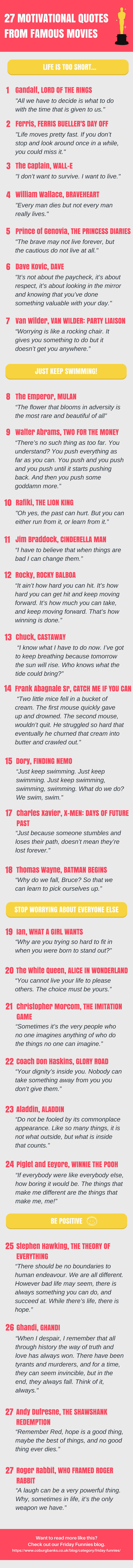 27 Motivational Quotes From Famous Movies Infographic