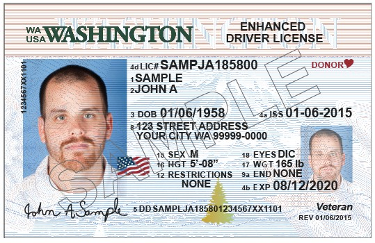 drivers license expiration date arizona