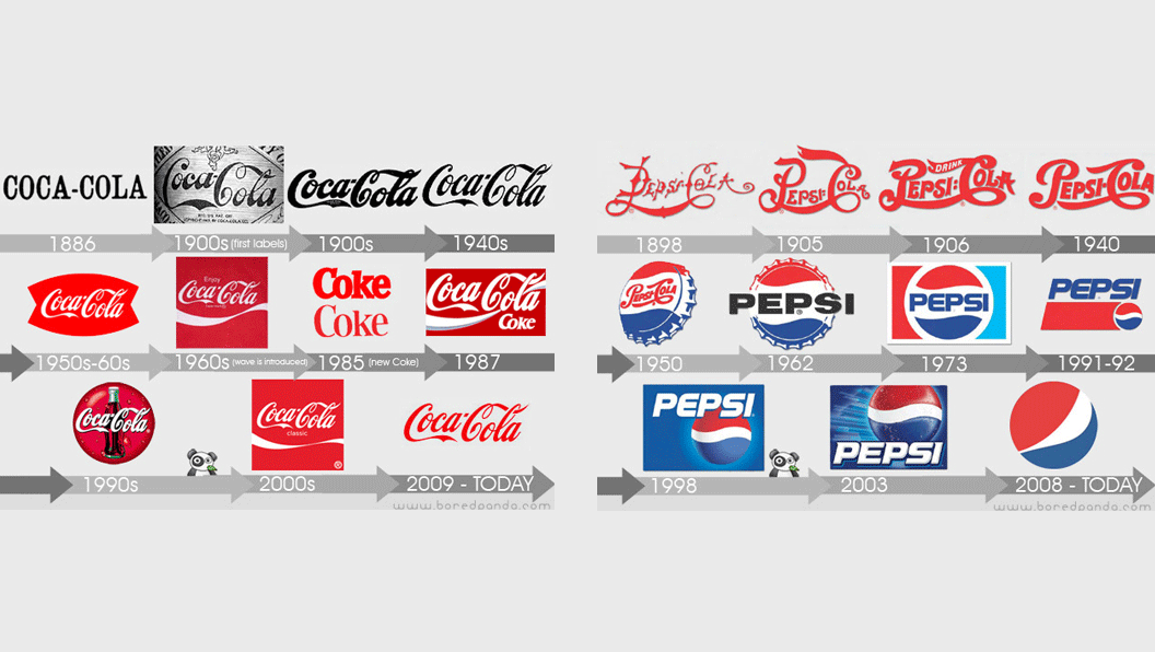 financial analysis coca cola View this essay on pepsi vs coca-cola financial analysis pepsi and coca-cola companies boast of having two of the most recognized and preferred or desired beverages.