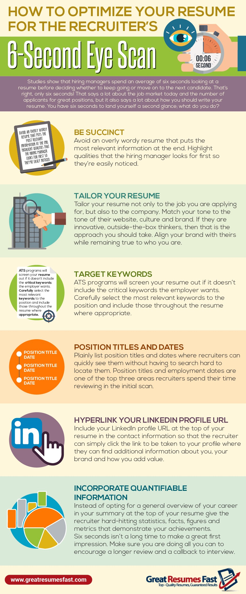 Infographic How To Optimize Your Resume For The Recruiter