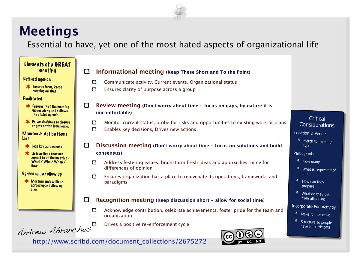 Framework For Meetings Andrew Abranches Medium