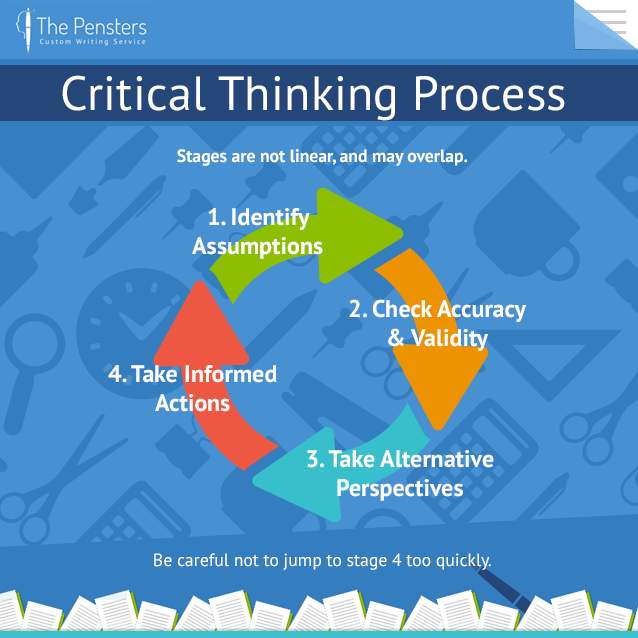 improving critical thinking One way you can figure out how well kids are grasping critical-thinking skills is by holding question-and-answer sessions ask a variety of questions one-on-one or in small groups and take note of the levels of thought individual students use regularly and avoid over time.