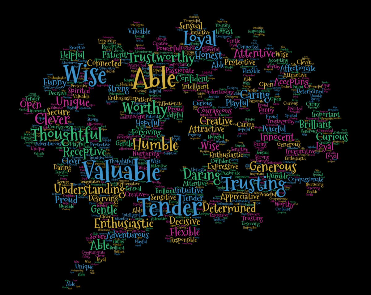 recently one of our subscribers asked me what traits a person must possess to deliver a good customer service experience