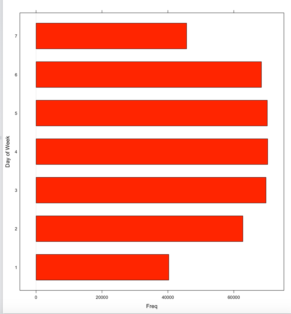 Density Histograms And Box Plots In R Code Examples