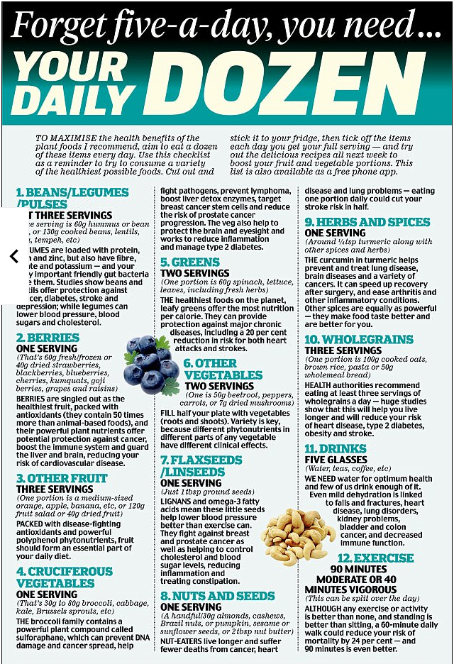 image about Dr Greger's Daily Dozen Printable named Each day Conditioning List Images Pictures And Visuals For