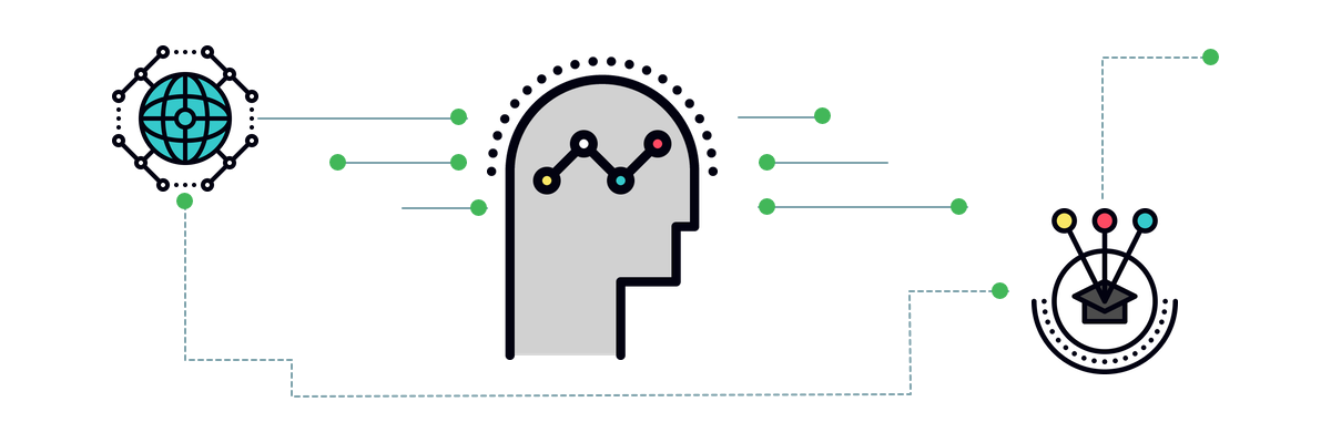 Systems of Intelligence: A practical view – Think Culture
