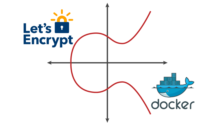 Rsa And Ecdsa Hybrid Nginx Setup With Letsencrypt Certificates