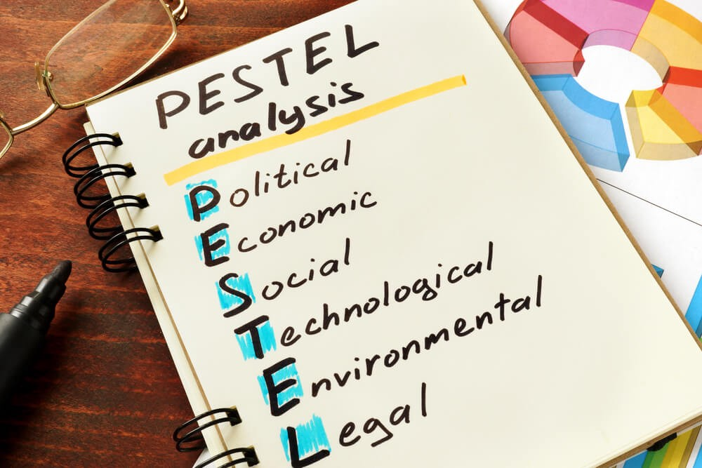 pestel analysis of french connection Reason to use swot and pestle analysis by neil kokemuller swot and pestle analyses cover a full range of internal and external strategic business considerations jupiterimages/photoscom/getty images related articles.