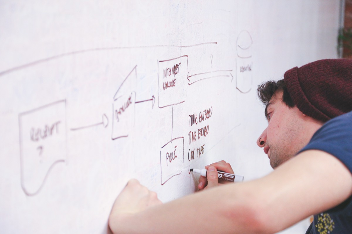 What To Expect In Ux Designer Job Interviews Ux Collective