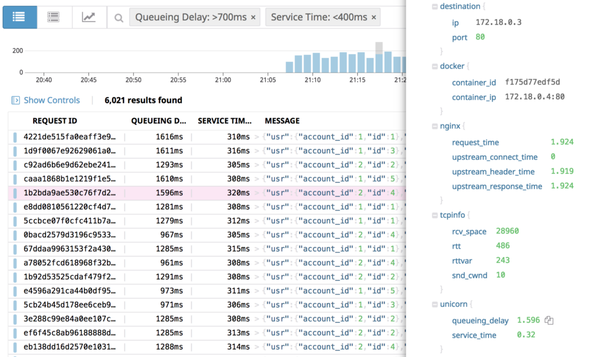 Datadog Apm Trace Search From Zero To One Is The First Part Of Advanced Techniques We Use At Zendesk Plan Capacity And Keep Performance Characteristics