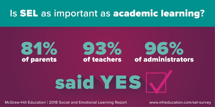 New Report State Of Learning >> The State Of Social And Emotional Learning In Schools