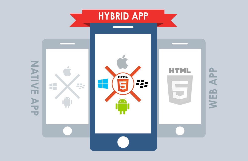 Hybrid apps are the absolute best!!! – Austine A  Amani – Medium