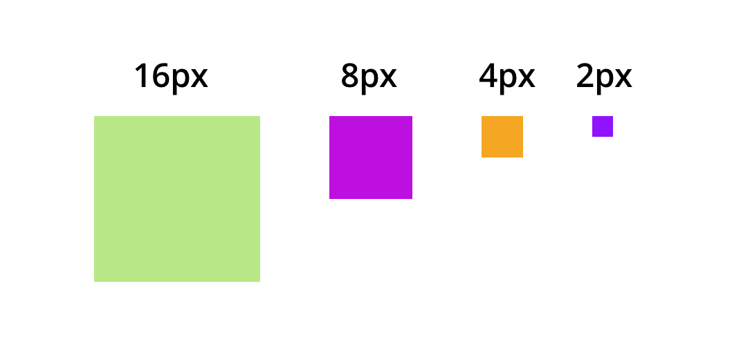 A framework for creating a predictable and harmonious spacing system
