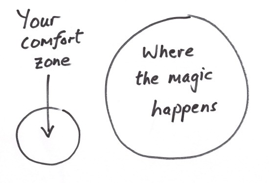 how to destroy your comfort zone and improve your life  a