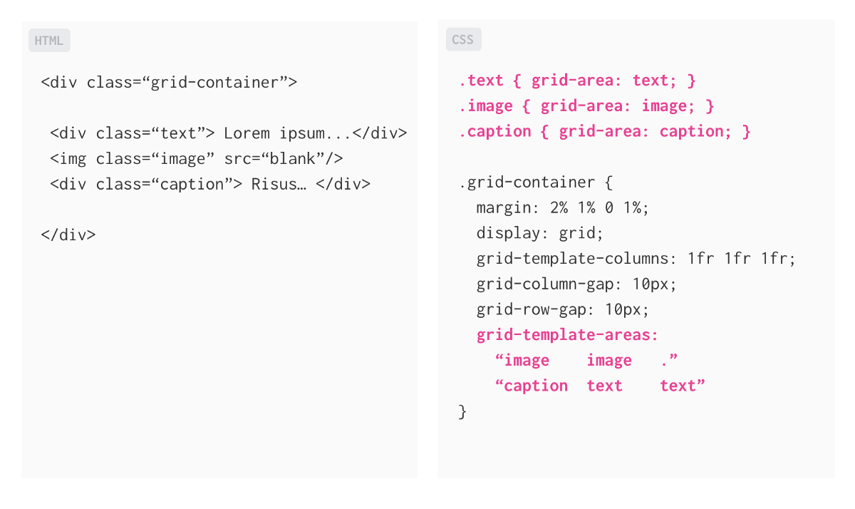 Css Grid For Designers Times Open
